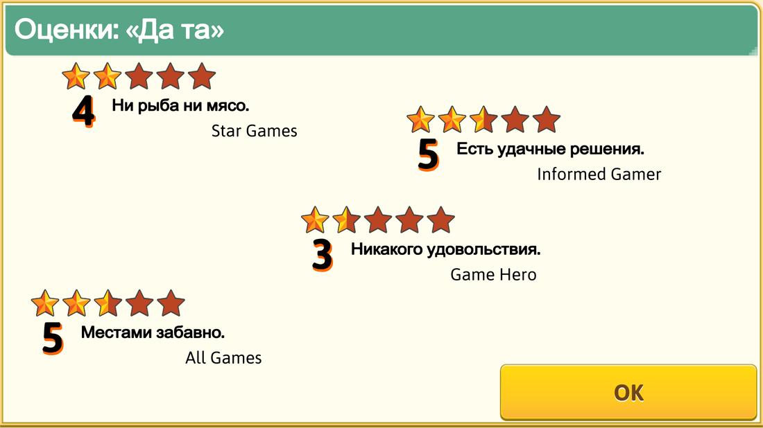 Скриншoт #11 из игры Game Dev Tycoon